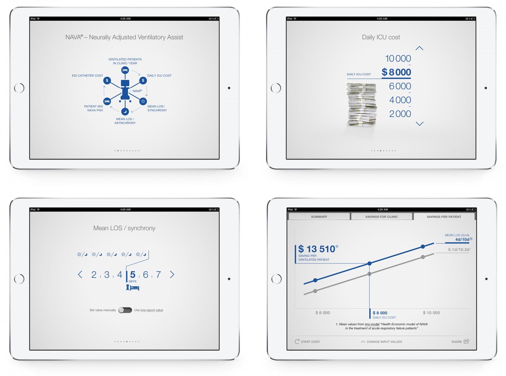 Maquet ,Kalkylator för hälsoekonomi av Phosworks 1